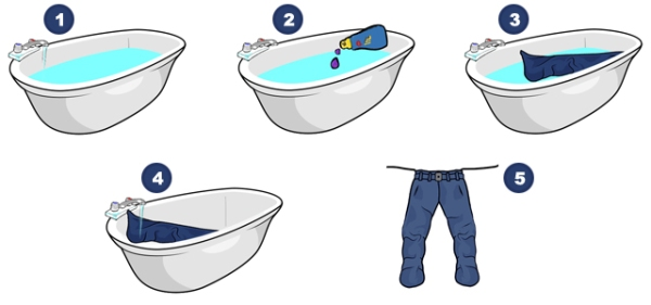 Raw Denim Wash Guide - Its In Your Jeans